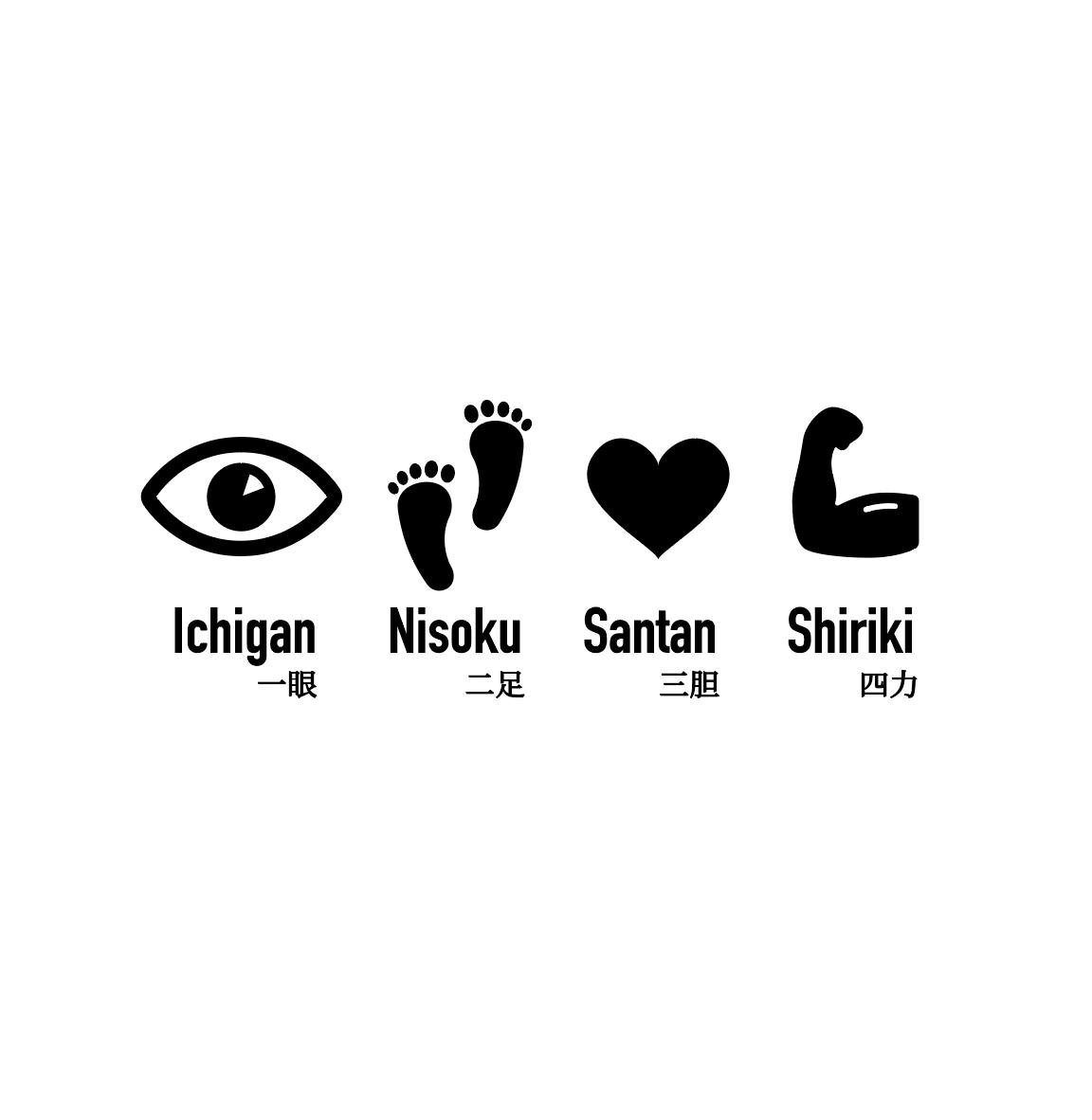 isenokami x Akihiko ONO