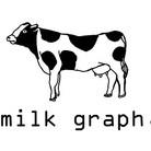 milk graph. ( midorimaru033 )