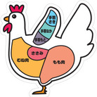 ファッションセンター鶏肉 ( toriniku_tt )